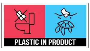 EU Plastic Labeling Requirement