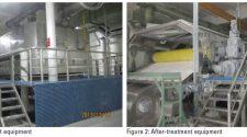 Staple fiber after-treatment equipment.