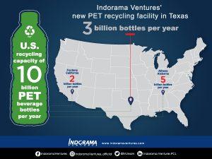 Indorama recycling facilities