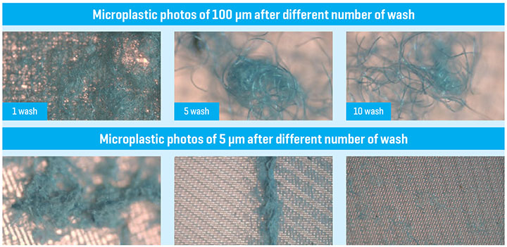 Microplastic photos after different number of wash