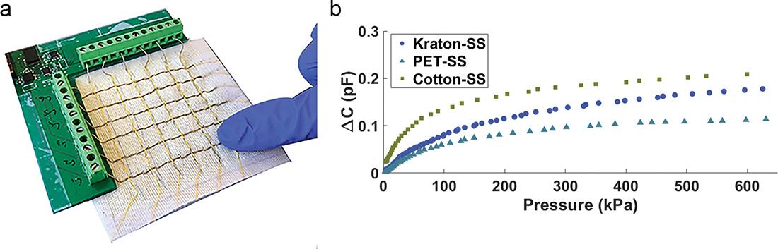 Pressure sensing mat sewn with conductive yarns