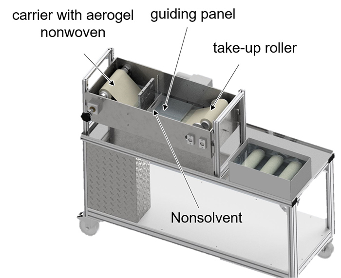 Aerogel nonwoven spinning process.