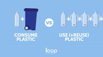 Loop's technology allows plastics of no or little value to be recycled