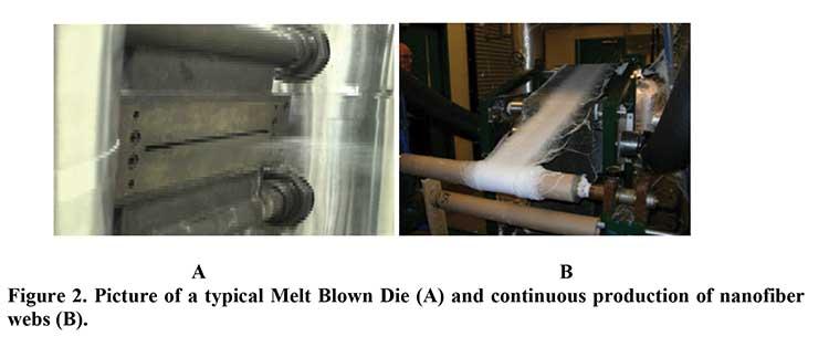 Microsoft Word - Bhat _ Paper IFJ Meltblown Nanofibers.doc